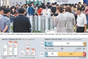 정부  택지공급 축소  내놓자 더 붐비는 청약시장