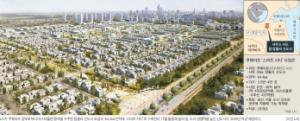 분당 3배 쿠웨이트 신도시, LH가 설계한다