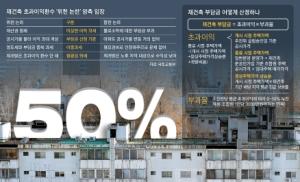 강남의 반란  재건축 초과이익환수제는 위헌