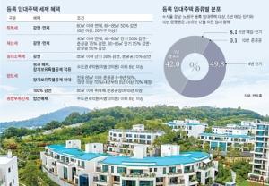 공시가격 26억 한남더힐, 임대주택으로 등록한 까닭은